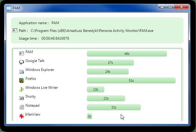 Como você gasta seu tempo no computador?