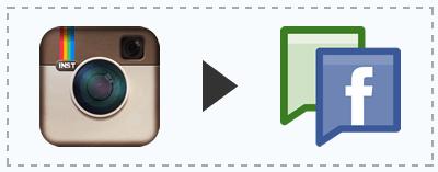 Como enviar fotos do Instagram para um álbum do Facebook automaticamente