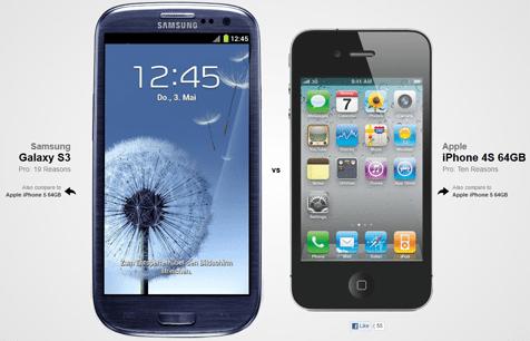 Como comparar modelos de smartphones e tablets?