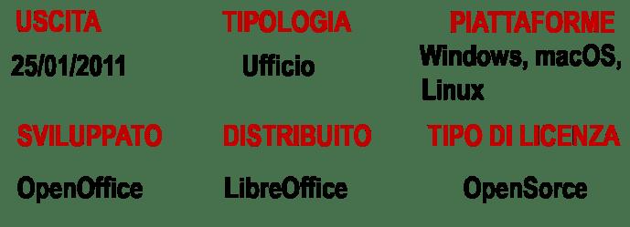 recensione-libreoffice