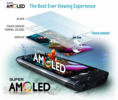 Display Super AMOLED
