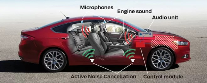 Ford Fusion Active Noise Cancellation (ANC)