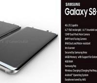 Galaxy S8 Plus: Tenemos las últimas especificaciones filtradas