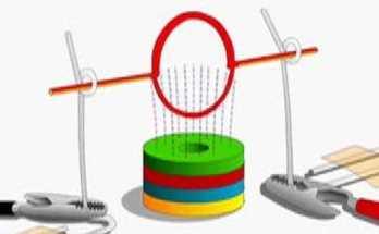 Construcción de un motor simple- Electricidad, Proyectos