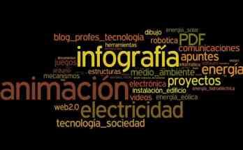 Tres sitios generadores de nubes de palabras- Recursos TIC