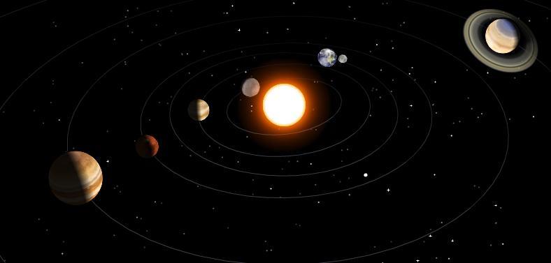 Simulador 3D del Sistema Solar- Ciencia, PDI