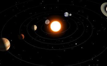 Simulador 3D del Sistema Solar- astronomía