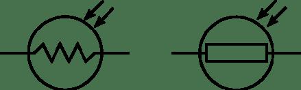 Símbolo de una LDR