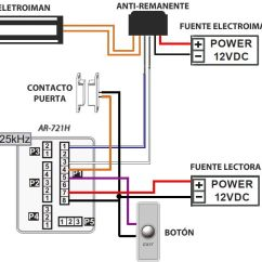 Wiring Diagram Qsm11 Honeywell Junction Box Clic Electrical Diagrams ~ Elsalvadorla