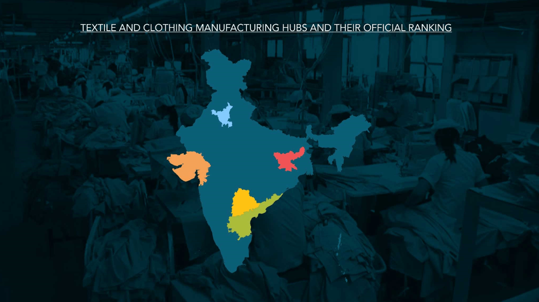 clothing and apparel manufacturing Indian States