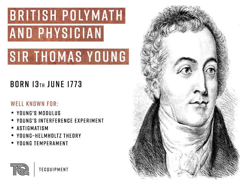 Thomas Young Youngs Modulus