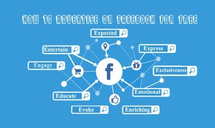 How to Advertise on Facebook for Free