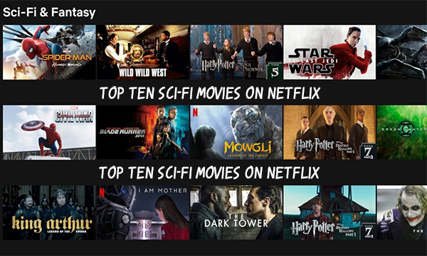Top Ten Sci-Fi Movies on Netflix – Movies to Watch on Netflix | Netflix