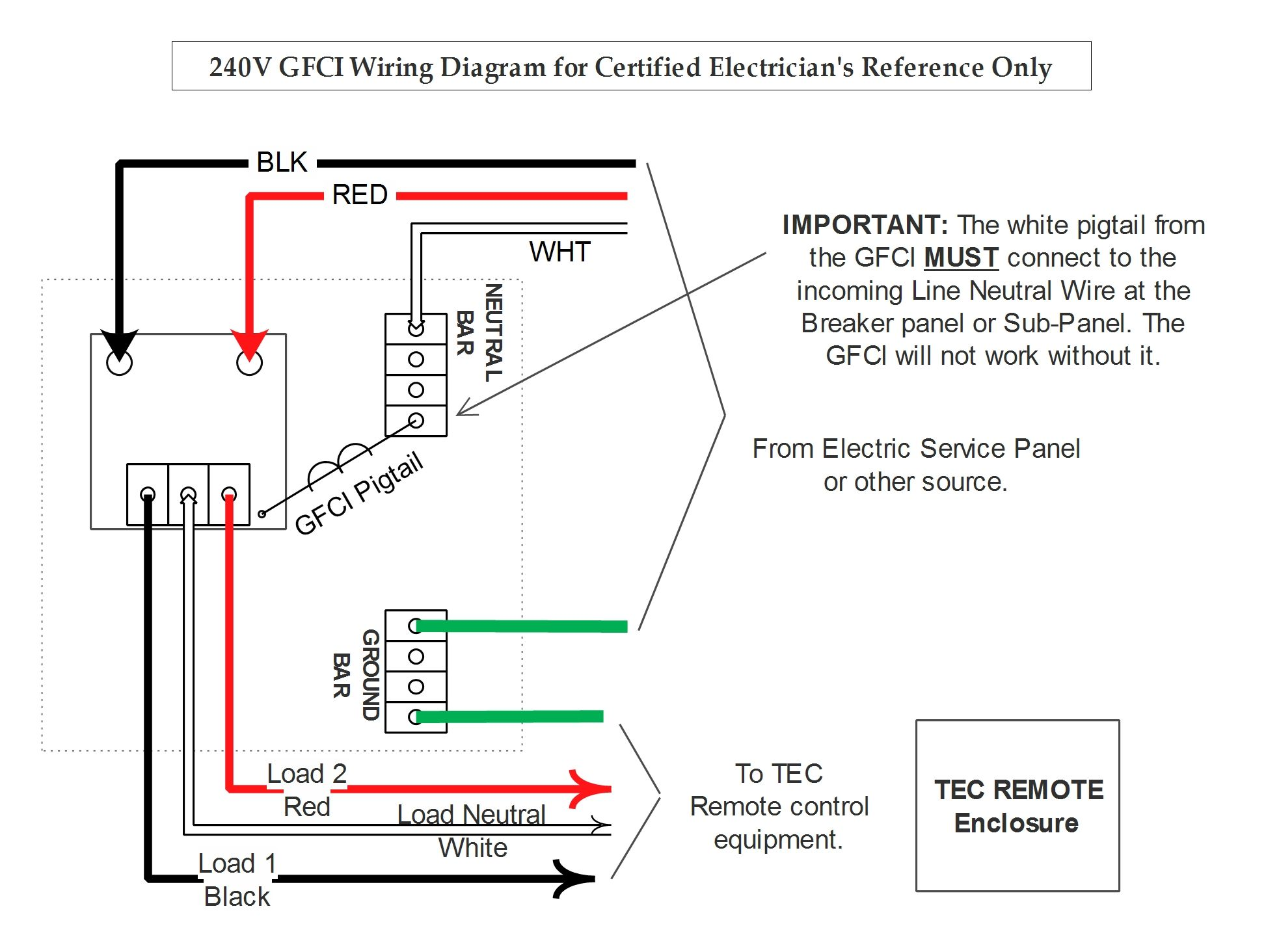 gfci wiring diagrams dol starter circuit diagram and installation