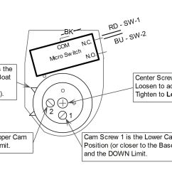 Limit Switch Wiring Diagram Sky Cable And Installation
