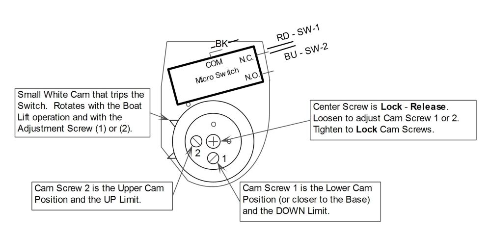 medium resolution of rotary limit switch adjustment