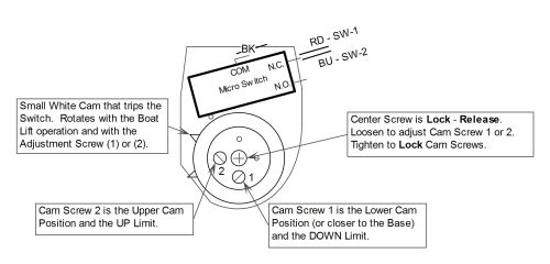small resolution of rotary limit switch adjustment