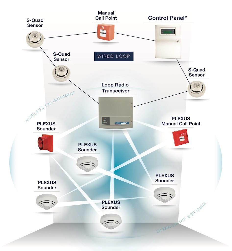 medium resolution of corporate alarm system diagram