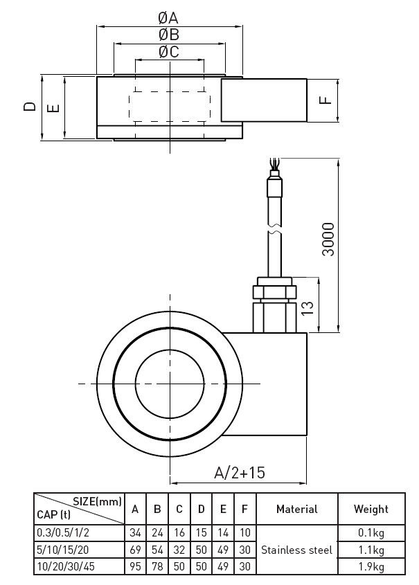 Donut Washer Type Compression Load Cell , Stainless Steel