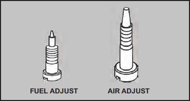tecumseh 8 hp carburetor diagram visio data flow model carb fuel and air adjusts