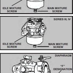 Tecumseh 8 Hp Carburetor Diagram 1998 Jeep Grand Cherokee Ignition Wiring Carb