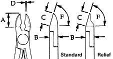 Cutters, High Precision Wire Cutters