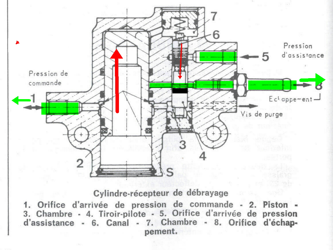 spooling in operating system with diagram carrier air conditioner parts hydraulic actuator schematic valve