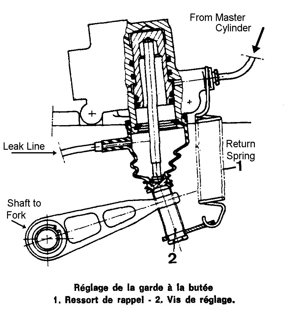 hight resolution of slave cylinder diagram