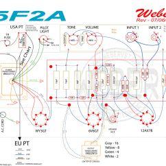 Fender Guitar Wiring Diagram 2004 Dodge Stratus Rt Radio 5f2a Amp Kit