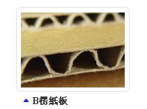 禔福紙業股份有限公司-瓦楞紙板