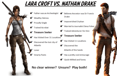 Lara vs Natha