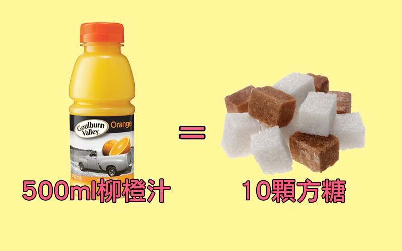 世界衛生組織建議每天只能攝取10顆方糖量。但你知道日常食物偷偷讓你吃下多少糖嗎?