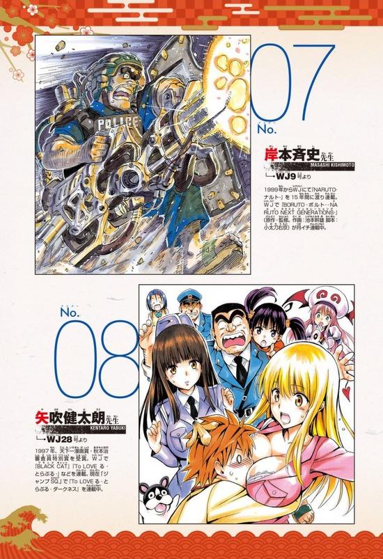 24位週刊少年Jump的作者以自己的風格畫出《烏龍派出所》人物!航海王版的麗子腿也太猛了吧?!