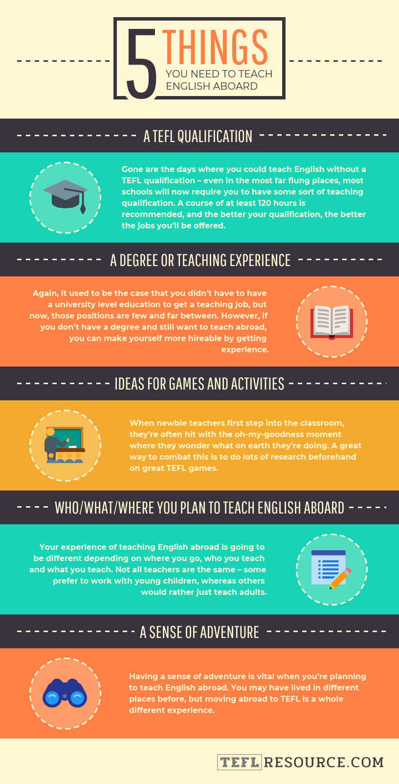 5 Things You Need to Teach English Aboard