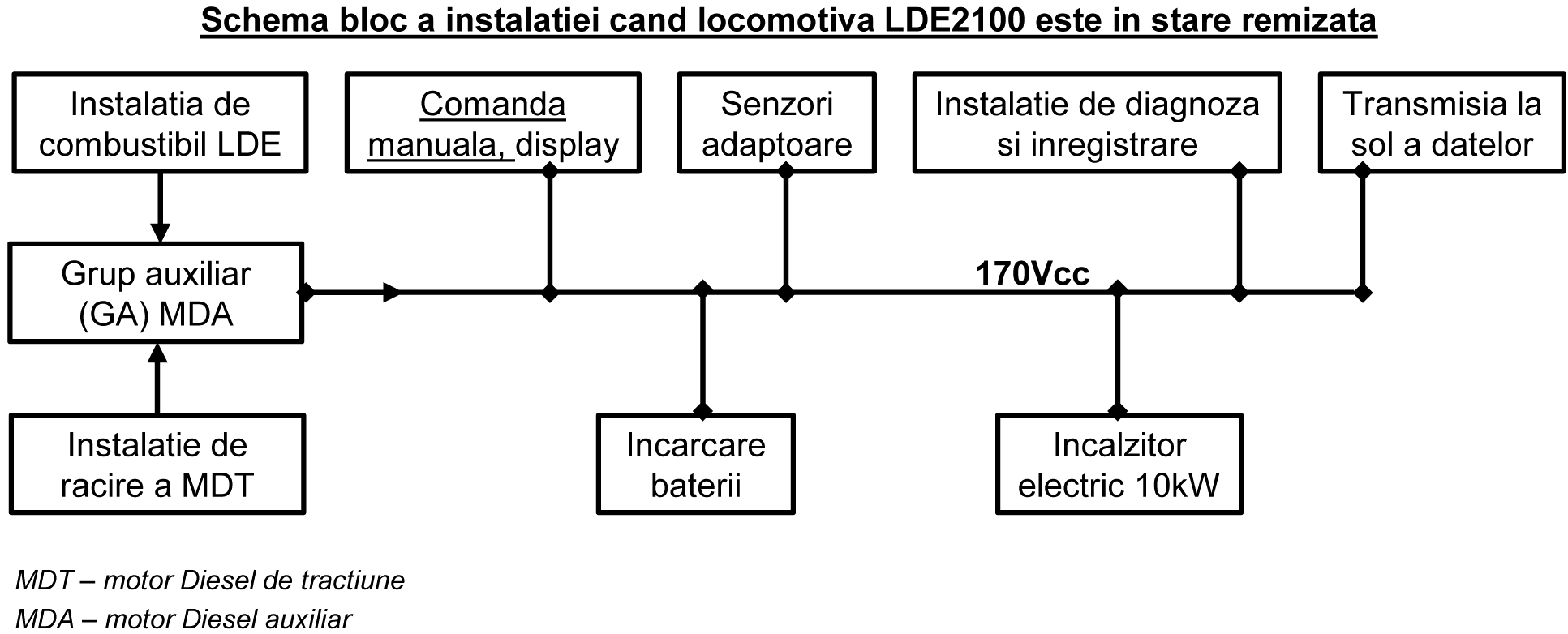 block diagram reduction examples and solutions how ssl certificates work system for decreasing the idle time of 2100 hp