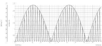White LED circuit diagram