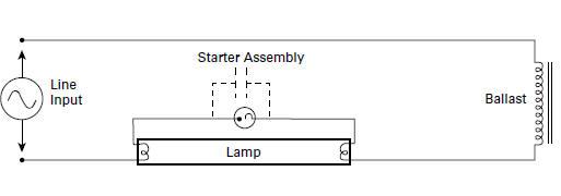 Fluorescent Lamp Wiring Diagram Pdf : 35 Wiring Diagram
