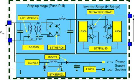 single phase 220v wiring diagram 4l80e 24v to 1000w dc ac sine inverter for photovoltaic solar system
