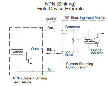 Photoelectric sensor?resize\=412%2C328 photoelectric eye wiring diagram on photoelectric download wirning photoelectric eye wiring diagram at nearapp.co