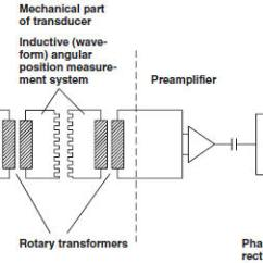 Wiring Diagram Photoelectric Switch Mile Marker Hydraulic Winch Torque Sensor