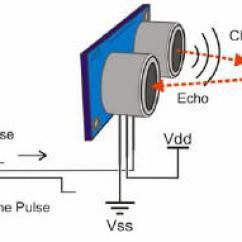 Wiring Diagram Photoelectric Switch Car Tow Bar Ultrasonic Sensor