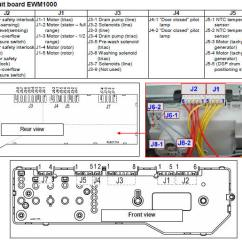 Electrolux Dryer Wiring Diagram 2003 International 4300 A C Washing Machine Service Manual Error Code Circuit Schematic Schema Repair Instruction Guide User Free Pdf Download