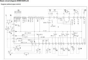 AEG washing machine wiring diagram service manual error