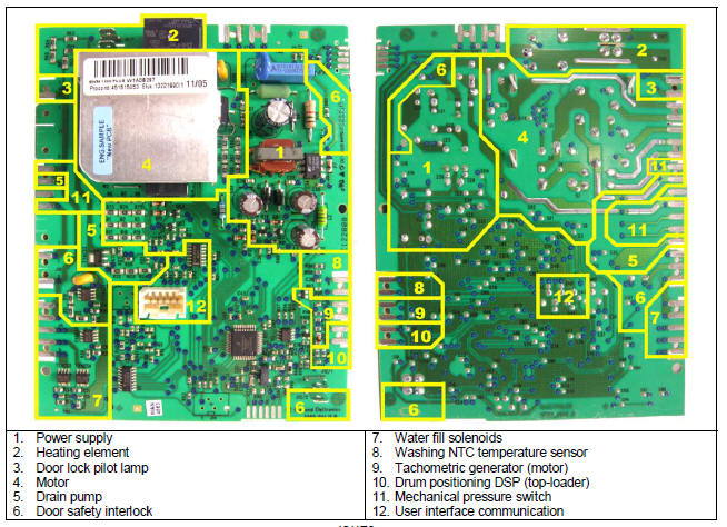 Wiring Harness For Onstar Free Download Wiring Diagrams Pictures
