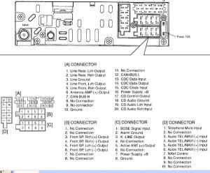 Audi A4 Symphony Ii Wiring Diagram