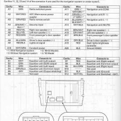 2001 Nissan Pathfinder Bose Radio Wiring Diagram Crochet Stitch Pattern Car Stereo Audio Autoradio Connector Wire Installation Schematic Schema ...