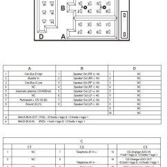2004 Pontiac Grand Prix Ignition Wiring Diagram P90 Pickup Alfa Romeo Car Radio Stereo Audio Autoradio Connector Wire Installation Schematic ...