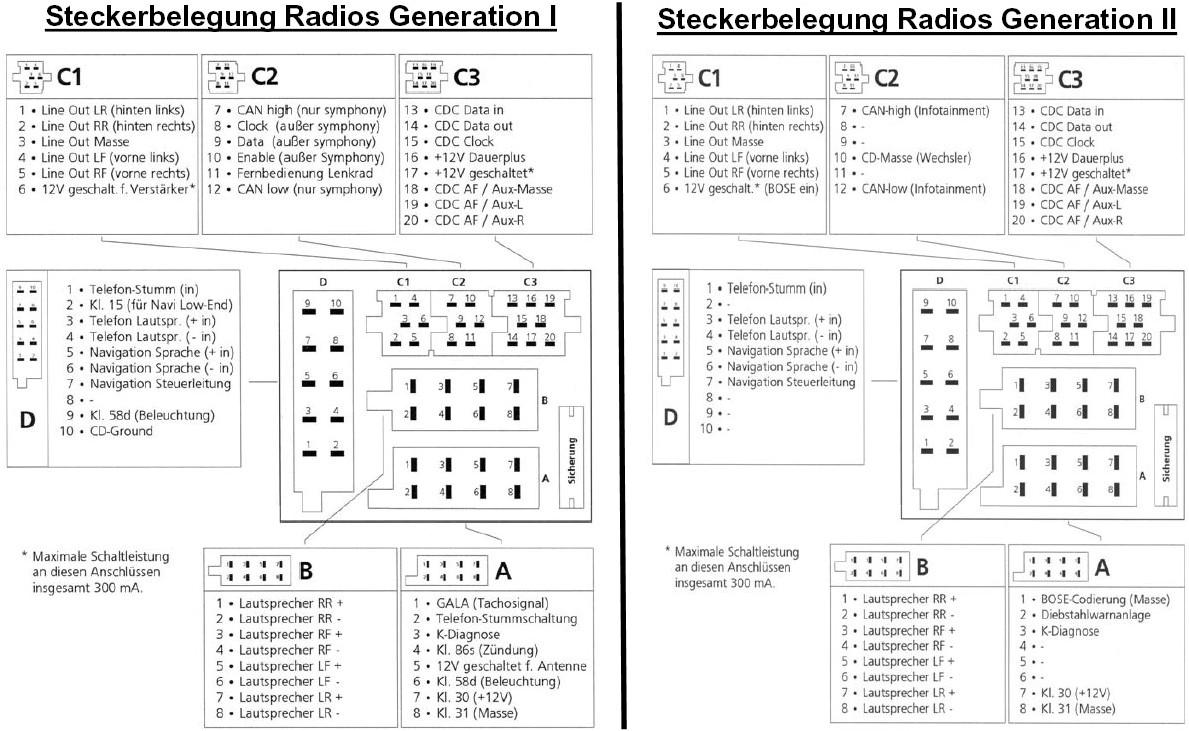 audi 100 c4 wiring diagram precedence method project management car radio stereo audio autoradio connector wire installation schematic ...