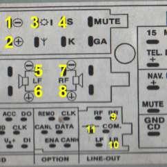 2 Channel Car Amp Wiring Diagram 2000 Harley Davidson Softail Audi Radio Stereo Audio Autoradio Connector Wire Installation Schematic ...