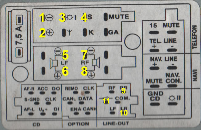 audi a2 wiring diagram 2001 mazda tribute stereo car radio audio autoradio connector wire installation schematic ...